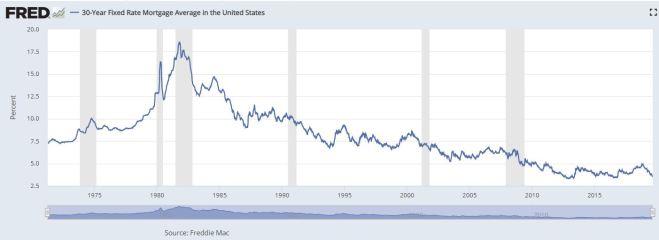 Rates Chart.JPG